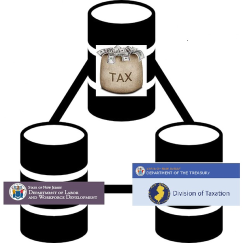 Cross-referencing Tax Databases To Detect Non/Under-Payment